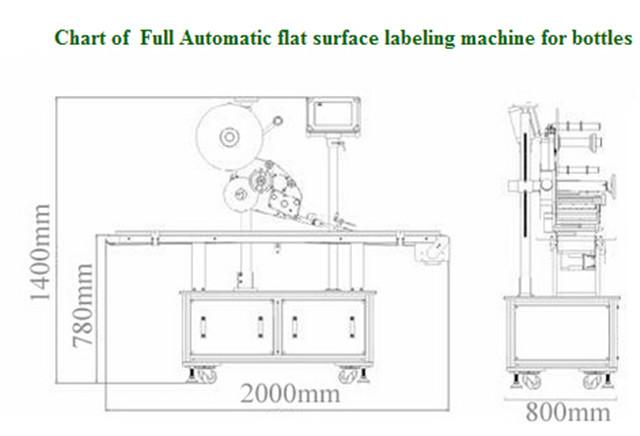 Automatické ploché štítkovací stroje pro označování kartonů