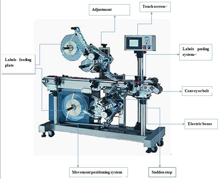 Automatický lepicí stroj na lepení štítků nahoře a dole
