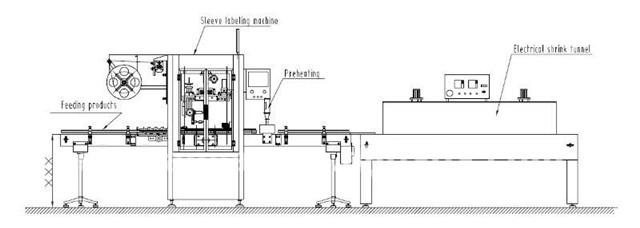 etiketovací stroj na rukávy se smršťovacím tunelem
